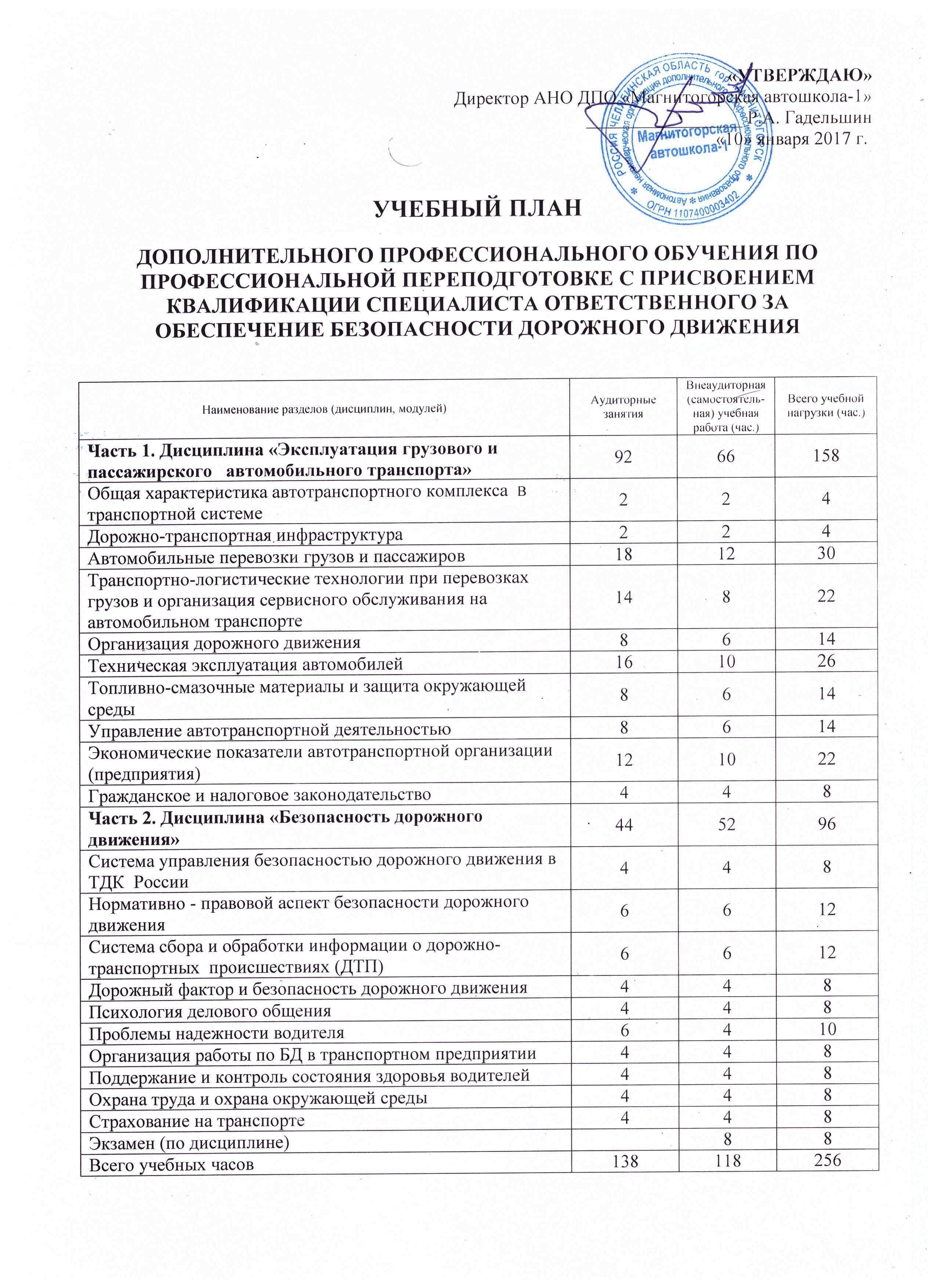 Казахстанская инструкция для лиц ответственных за безопасное производство работ кранами